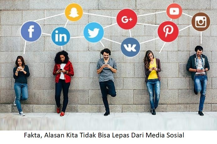 Ketertikatan media sosial